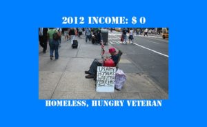 Homeless, Hungry Veteran